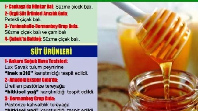 Ankara Gıda da Çarpıcı Sonuçlar Verdi