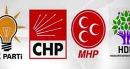 Ankara Milletvekilleri Listesi Belirlendi